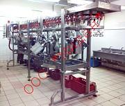 Оборудование для птице-мясо переработки Миасс