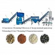 Оборудование органического удобрения из навоза КРС, МРС и пищевых отходов. Линия гранулирования доставка из г.Пекин